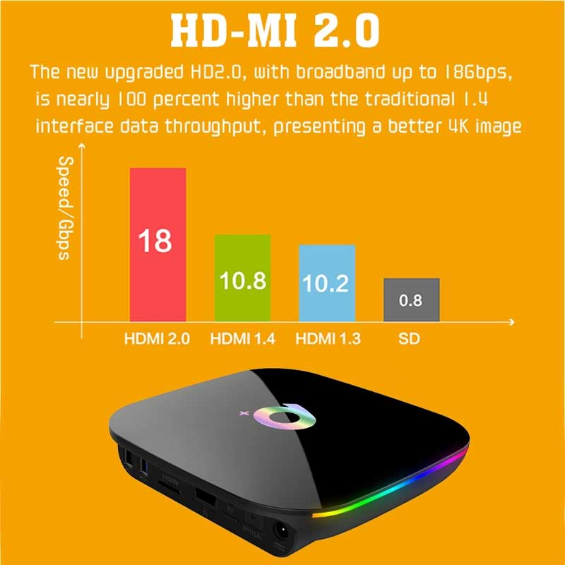 Android Box Dot Ir Q Plus Tv Box Banners 10