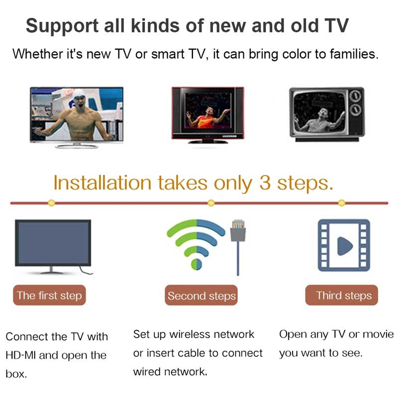 Android Box Dot Ir Q Plus Tv Box Banners 14