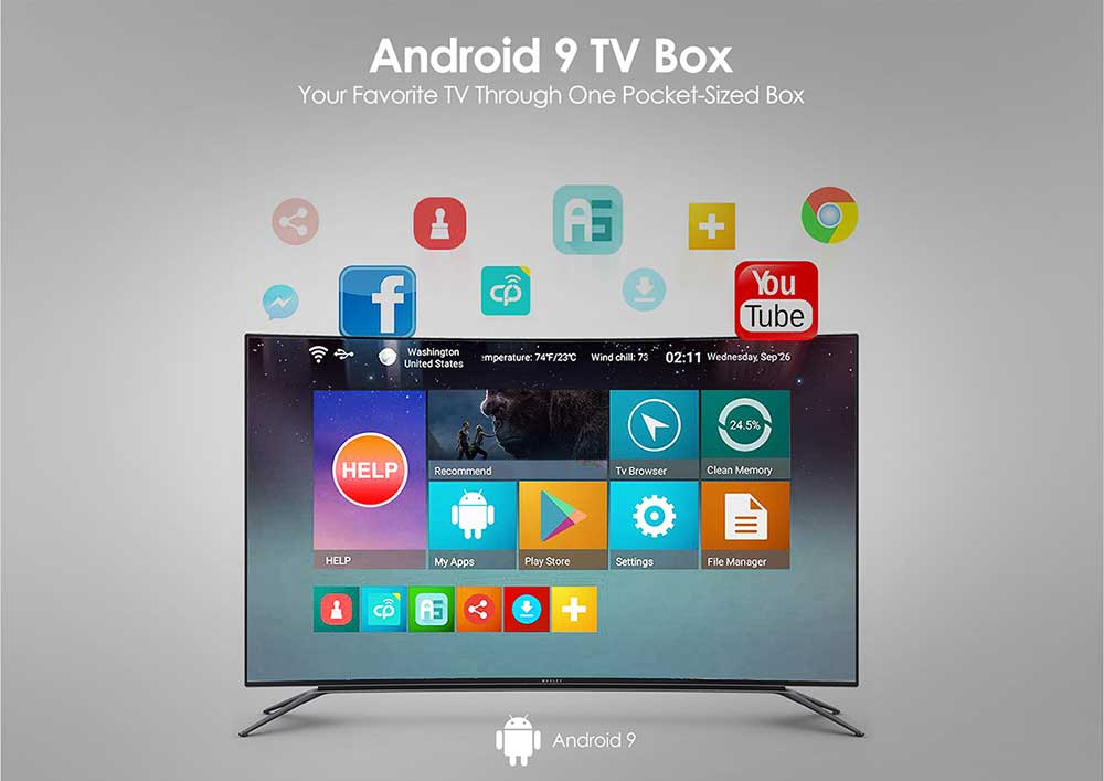 Android Box Dot Ir Beelink GT King Detail 06