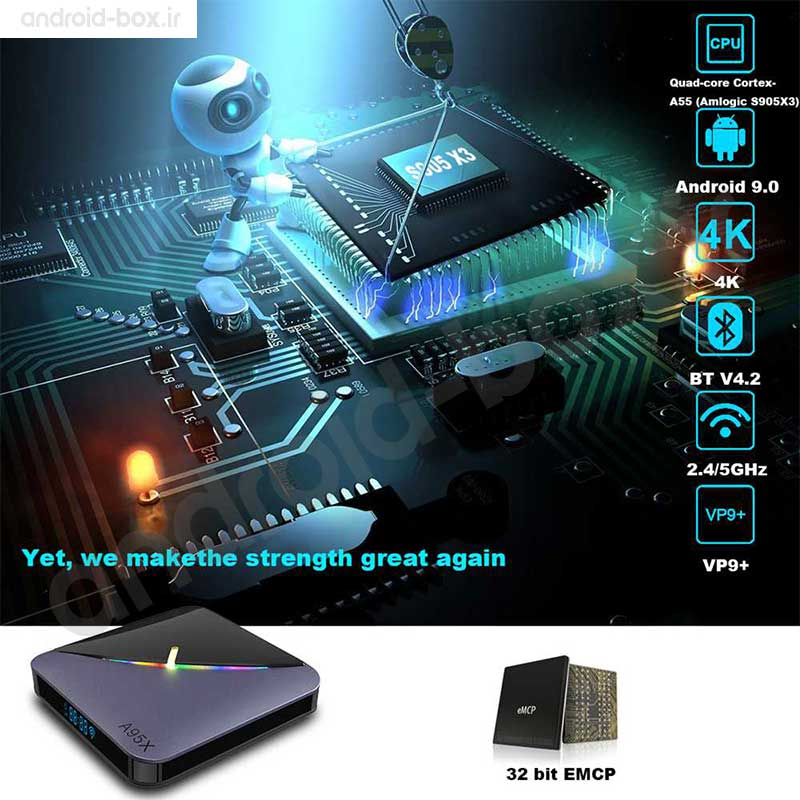 Android Box Dot Ir A95x F3 Banner 02