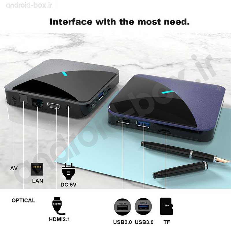 Android Box Dot Ir A95x F3 Banner 06