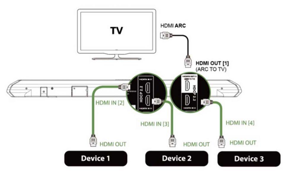 """""""HDMI-CEC"""", short for HDMI Consumer Electronics Control چیست؟"""