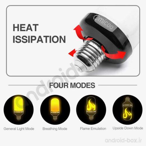 Android Box Dot Ir Pretigo Fire Led Smd Light Bulbs 04
