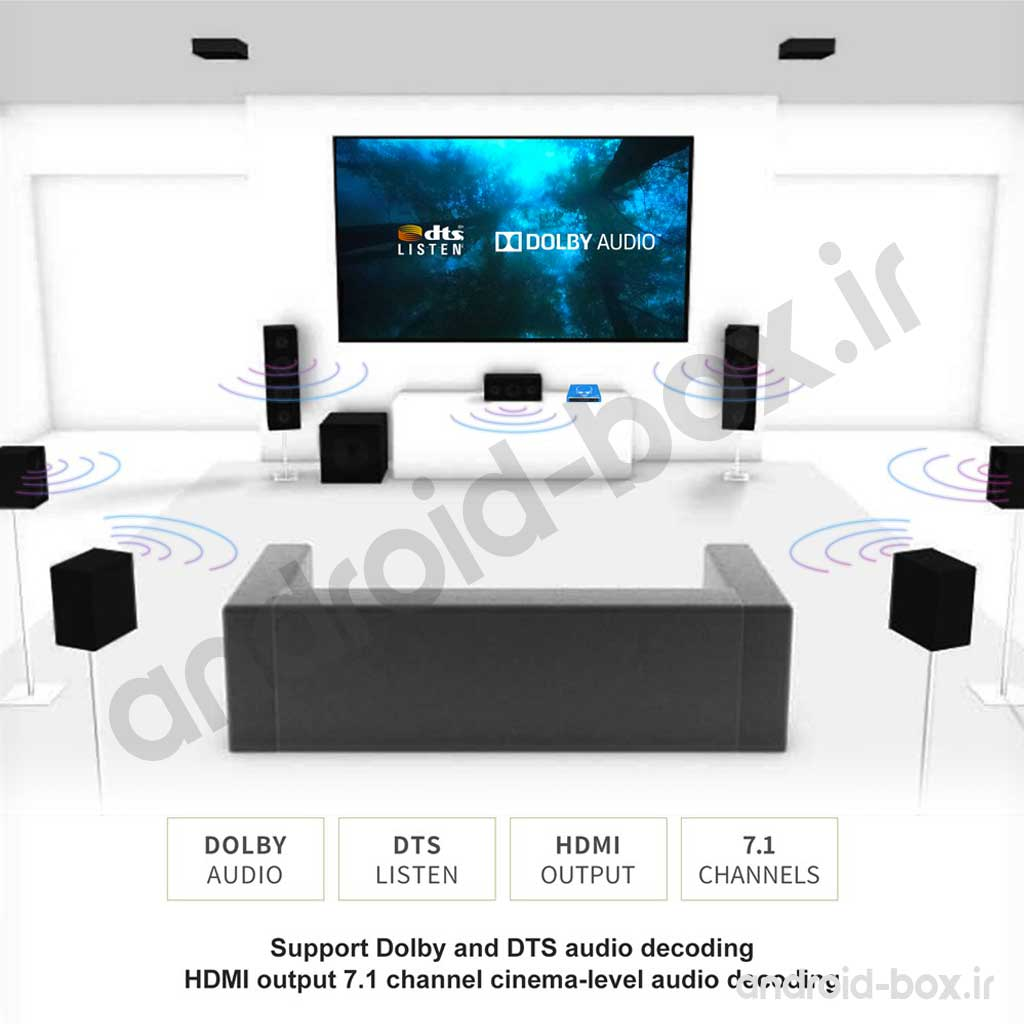 Android Box Dot Ir Beelink GT King Pro Banner 05
