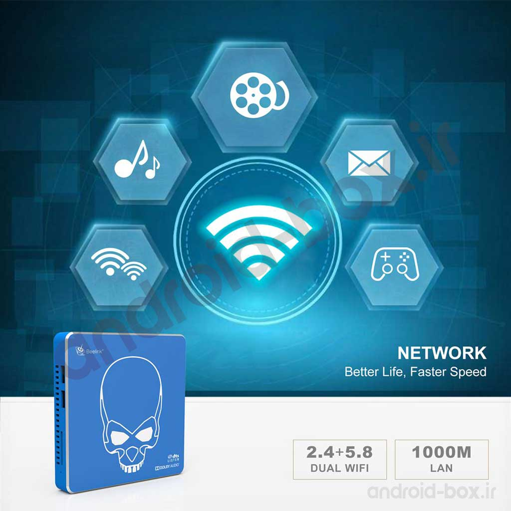 Android Box Dot Ir Beelink GT King Pro Banner 9