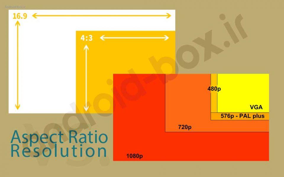 تفاوت رزولوشن (وضوح) و نسبت تصاویر ویدیویی
