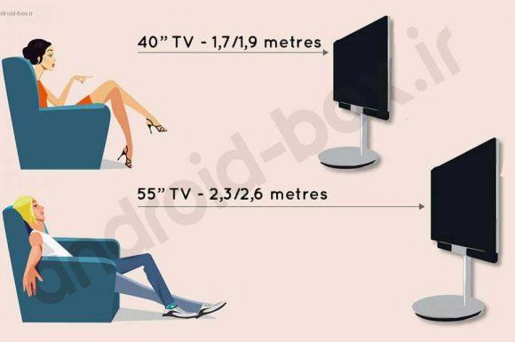 چگونه اندازه مناسب صفحه نمایش را برای اتاق خود انتخاب کنیم
