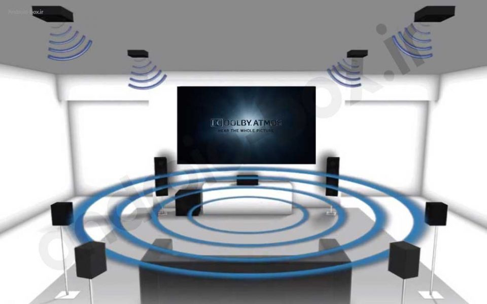 What Is Dolby Atmos Download Sample Dolby Atmos Audio Video