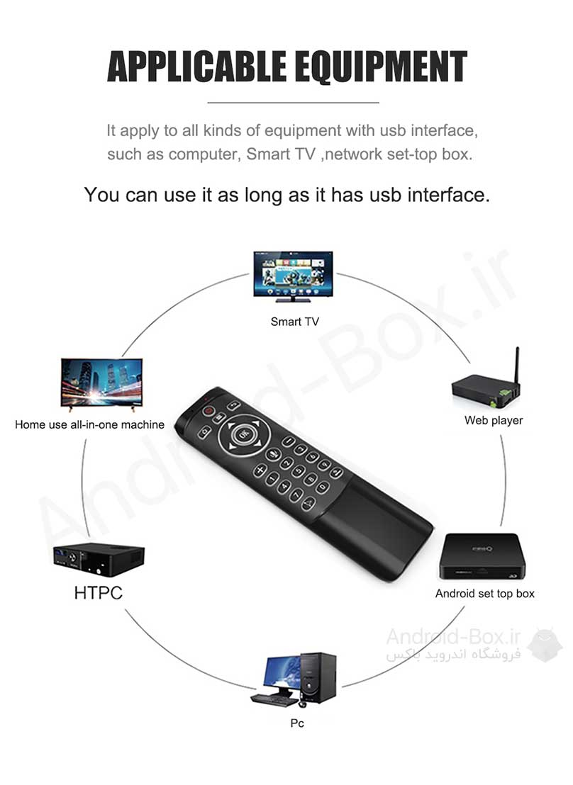 Android Box Dot Ir Mt1 Voice And Air Remote Banner 05