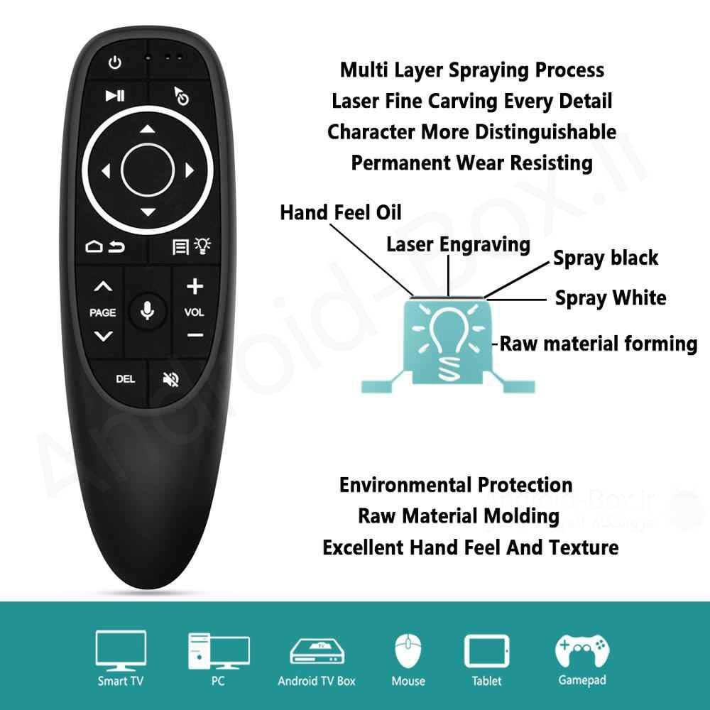 Android Box Dot Ir G10s Pro Banner 02