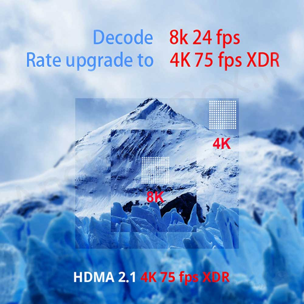 Android Box Dot Ir A95x F4 Android 10 Tv Box Banner 08
