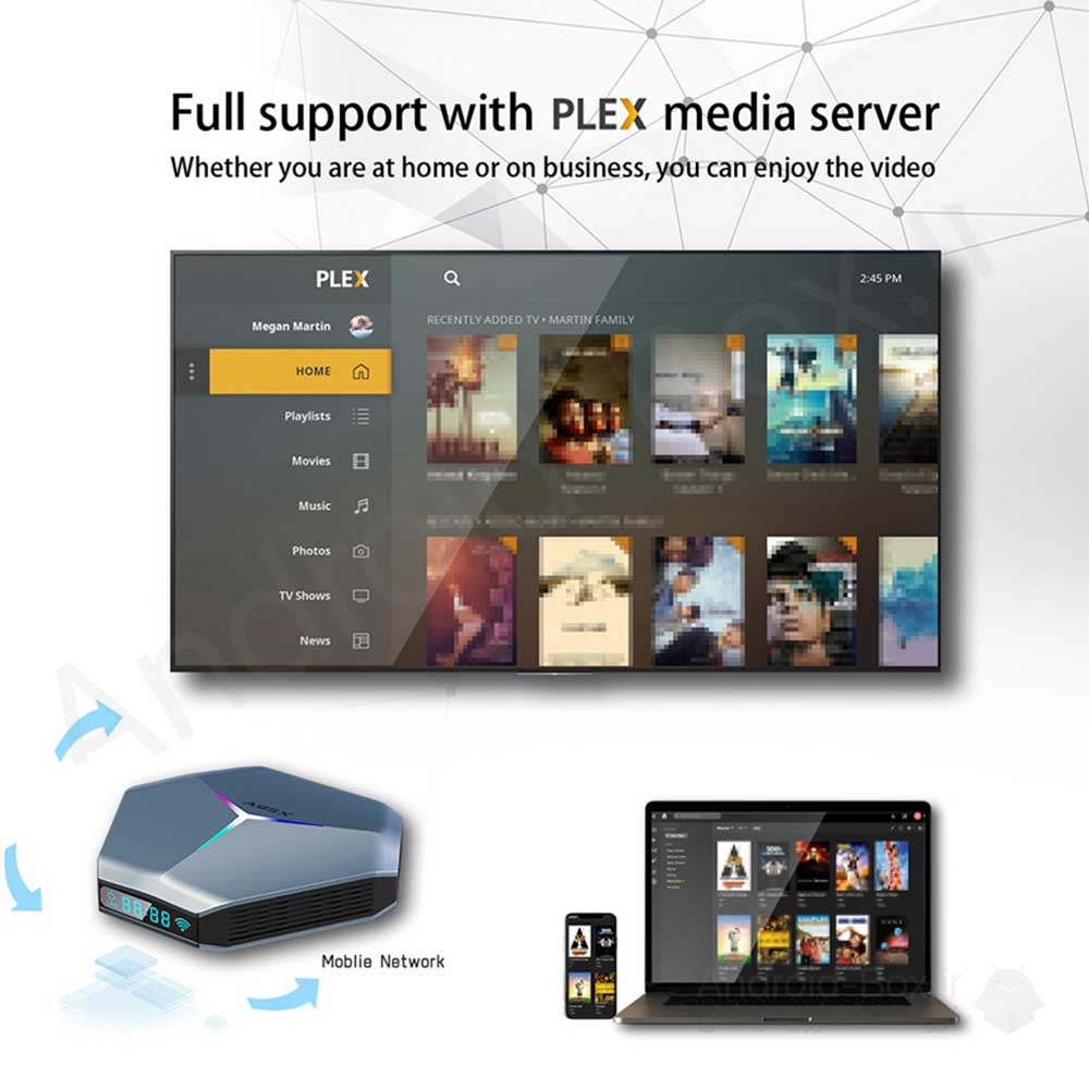 Android Box Dot Ir A95x F4 Android 10 Tv Box Banner 14