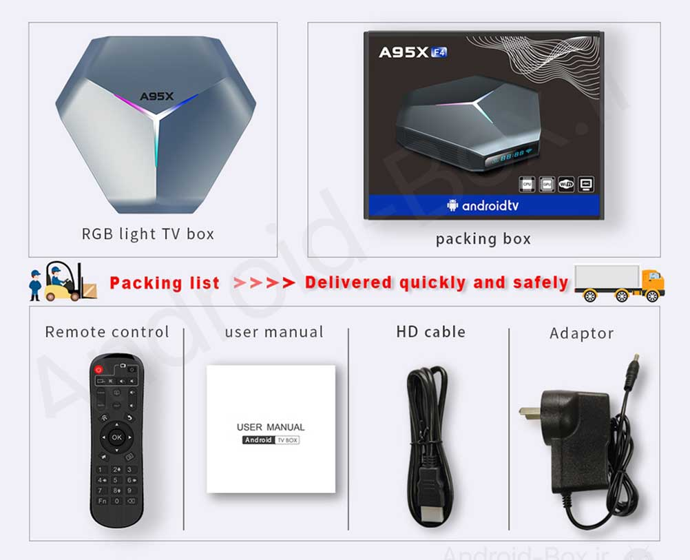 Android Box Dot Ir A95x F4 Android 10 Tv Box Banner 17
